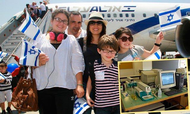 Репатрианты израиля и рабочее место